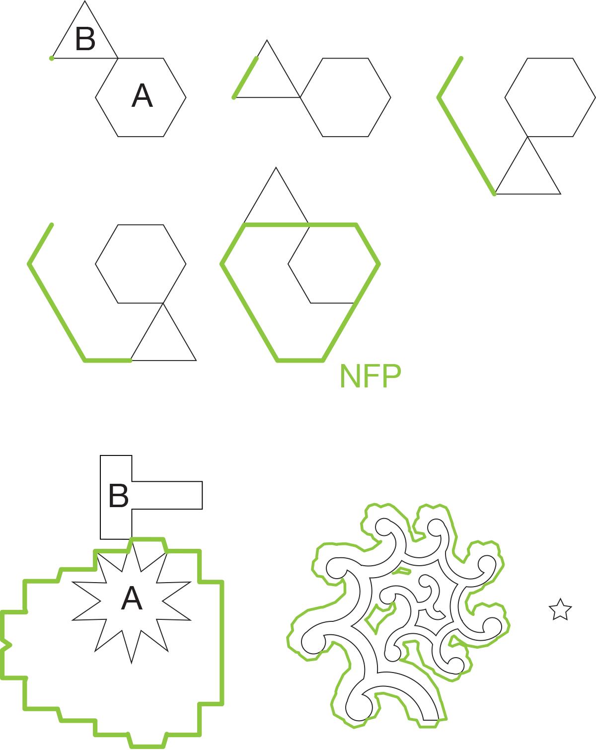 No Fit Polygon example